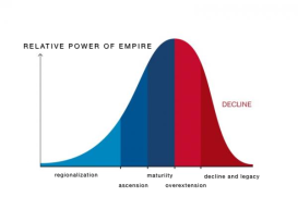 empirecycle